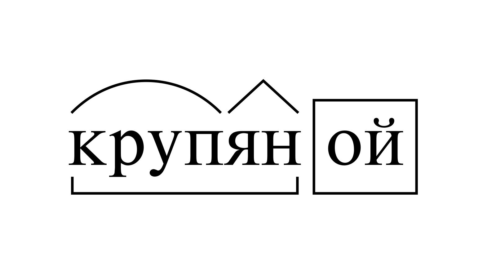 Разбор слова «крупяной» по составу