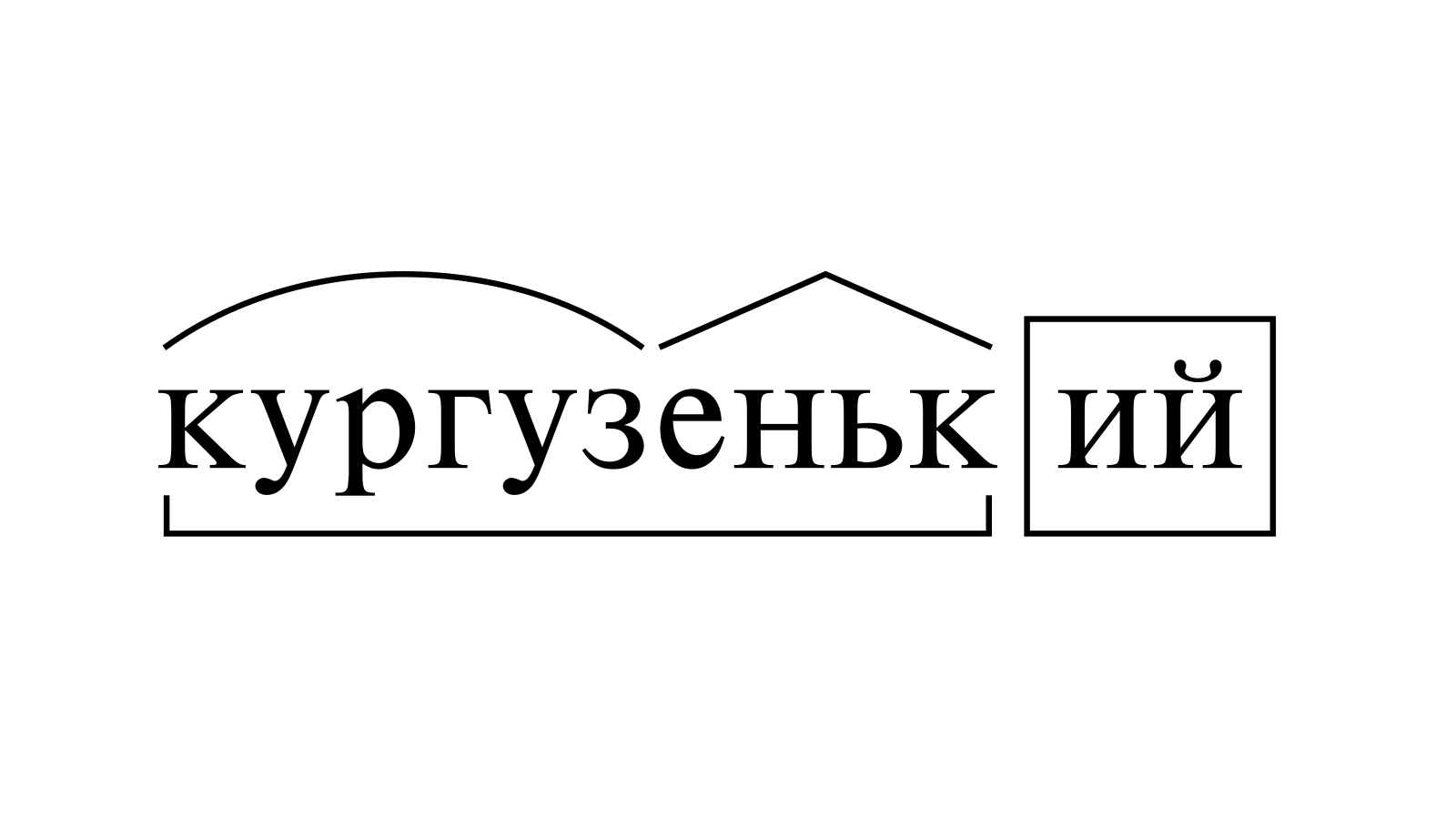 Разбор слова «кургузенький» по составу
