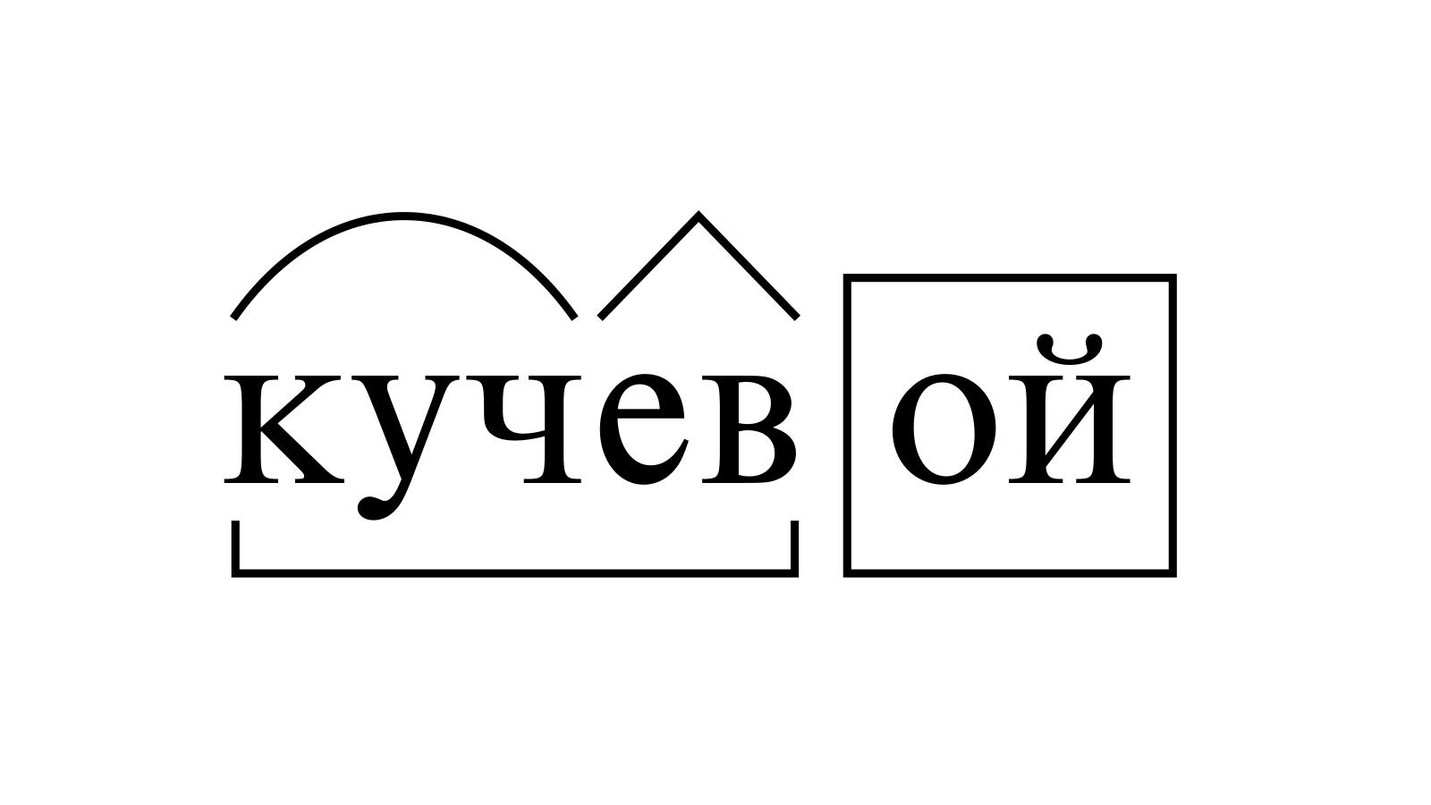 Разбор слова «кучевой» по составу