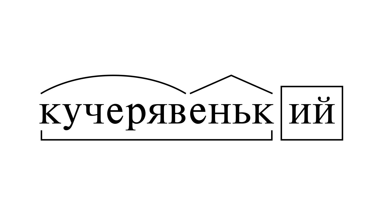 Разбор слова «кучерявенький» по составу