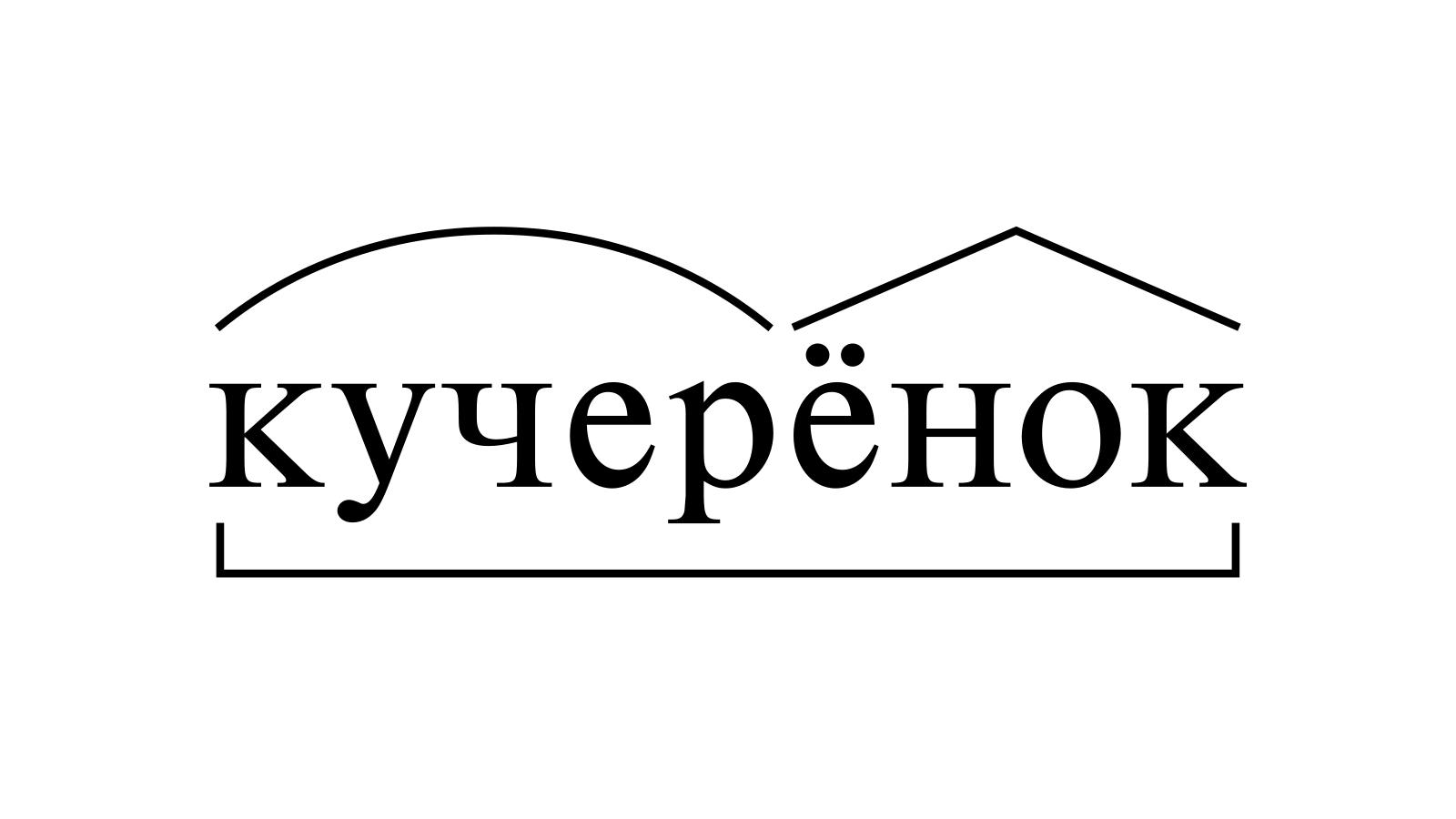 Разбор слова «кучерёнок» по составу