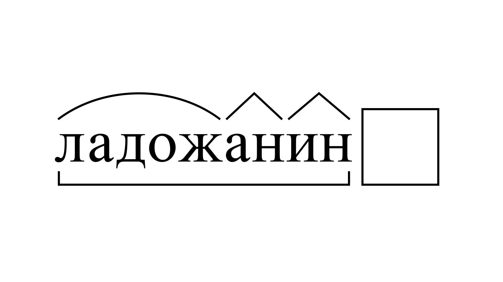 Разбор слова «ладожанин» по составу