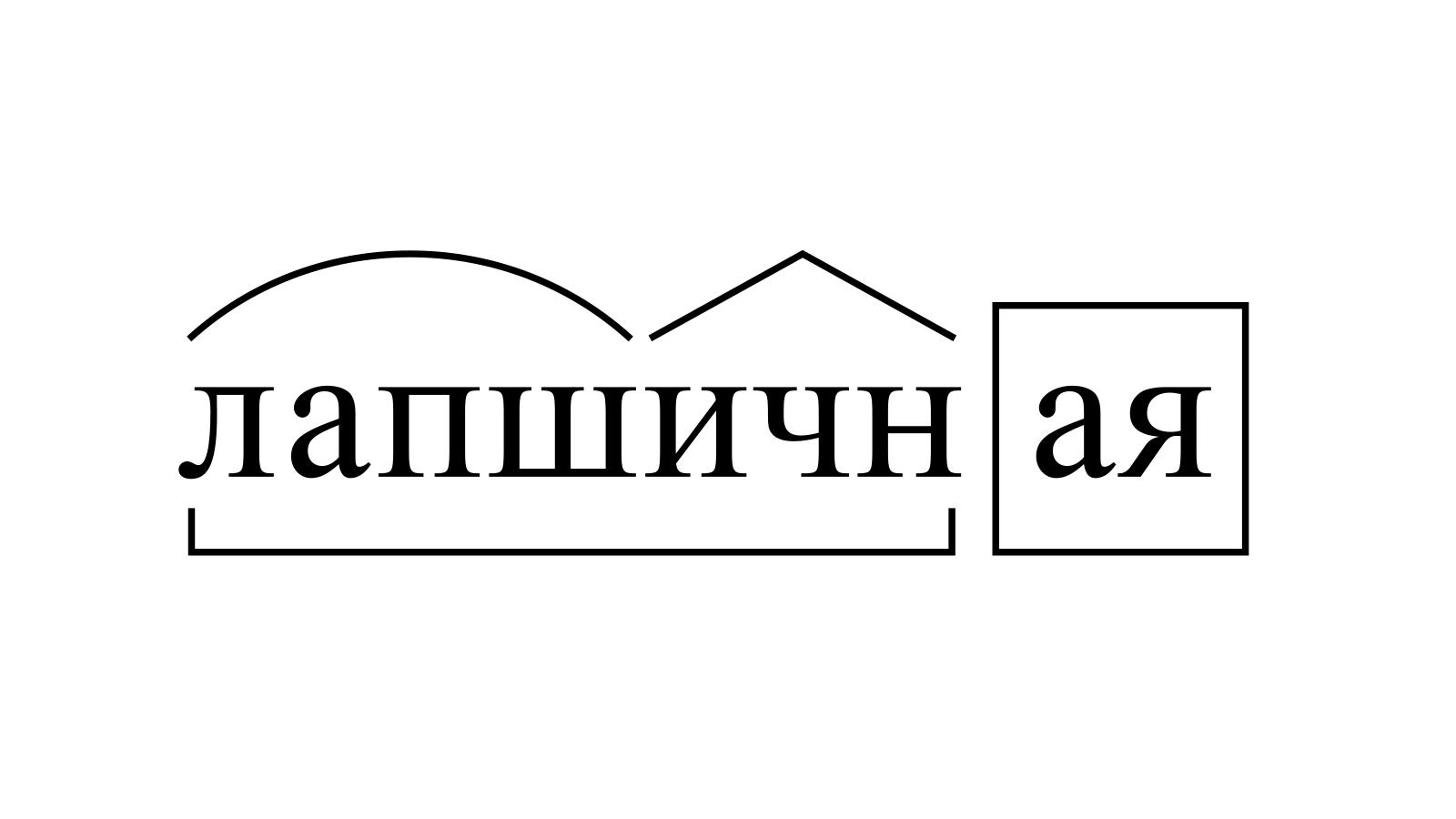 Разбор слова «лапшичная» по составу