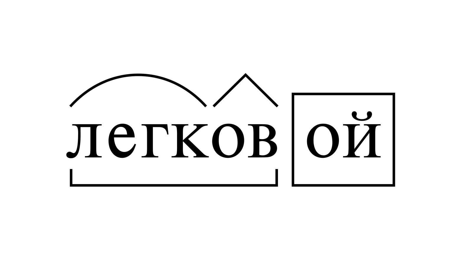Разбор слова «легковой» по составу