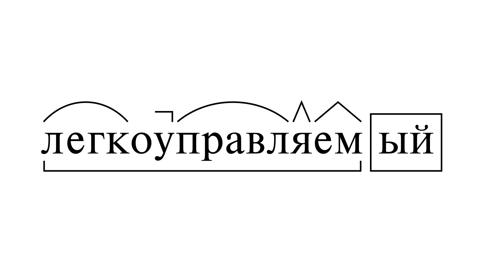 Разбор слова «легкоуправляемый» по составу