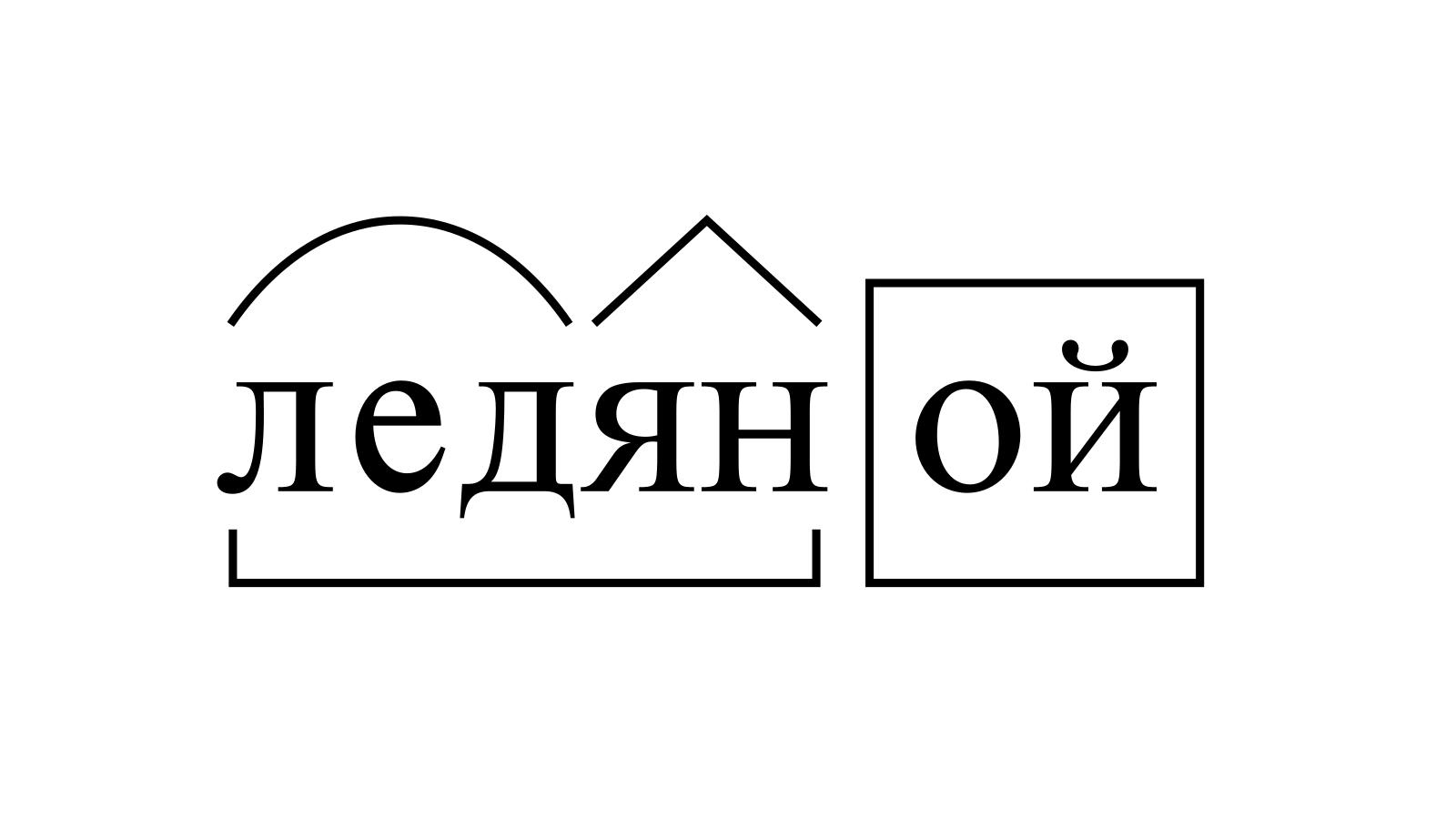 Разбор слова «ледяной» по составу