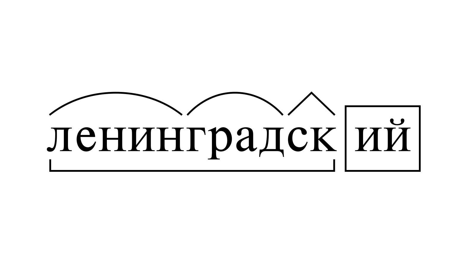 Разбор слова «ленинградский» по составу