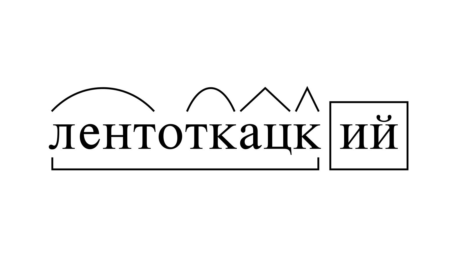 Разбор слова «лентоткацкий» по составу