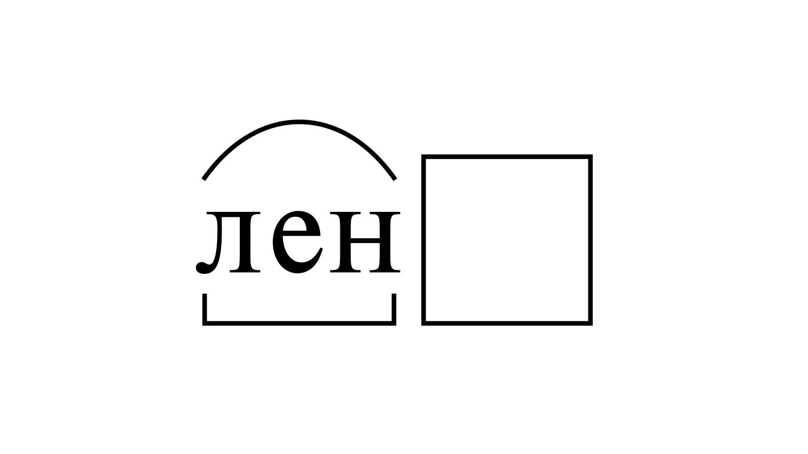 Разбор слова «лен» по составу