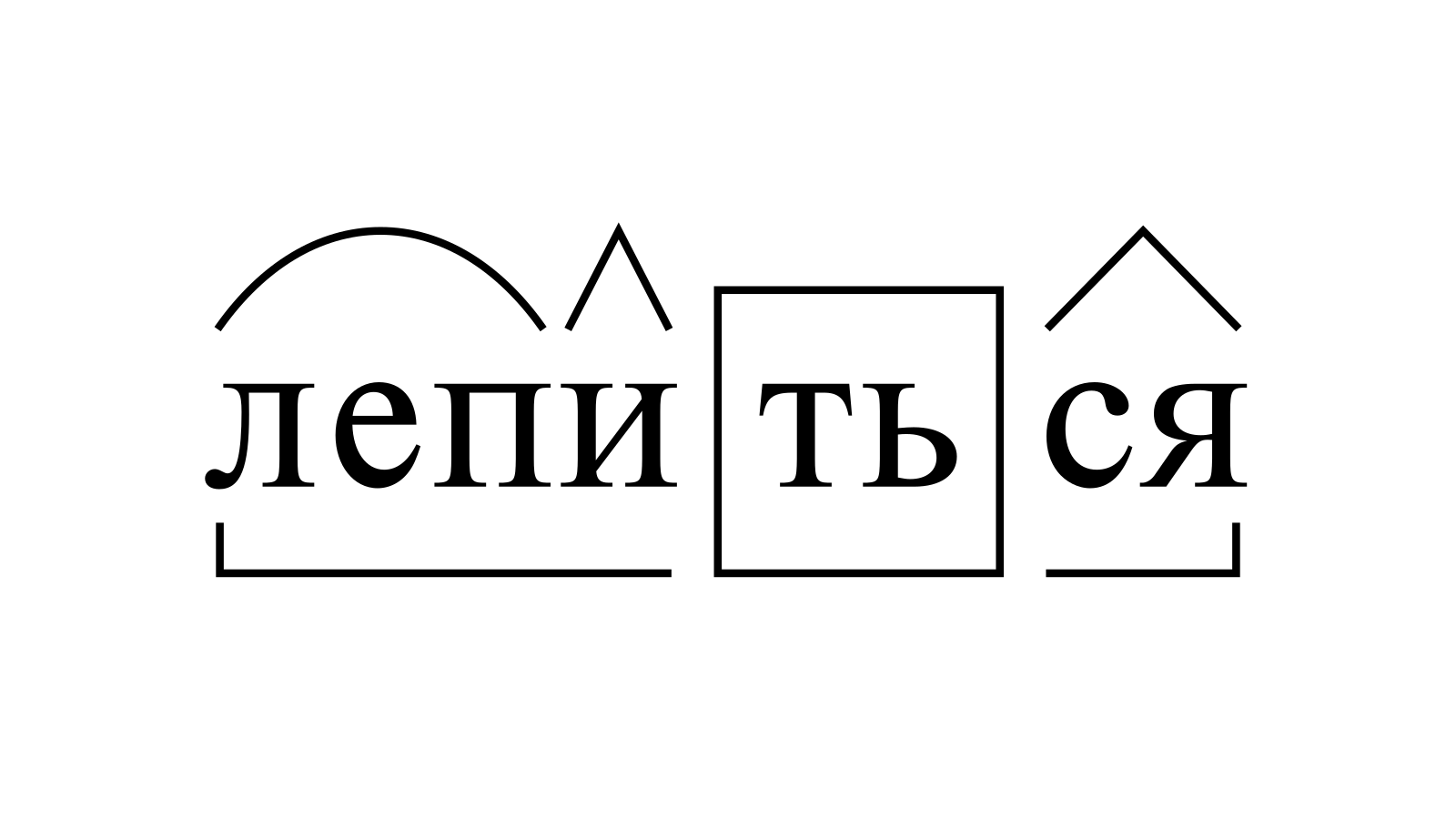 Разбор слова «лепиться» по составу