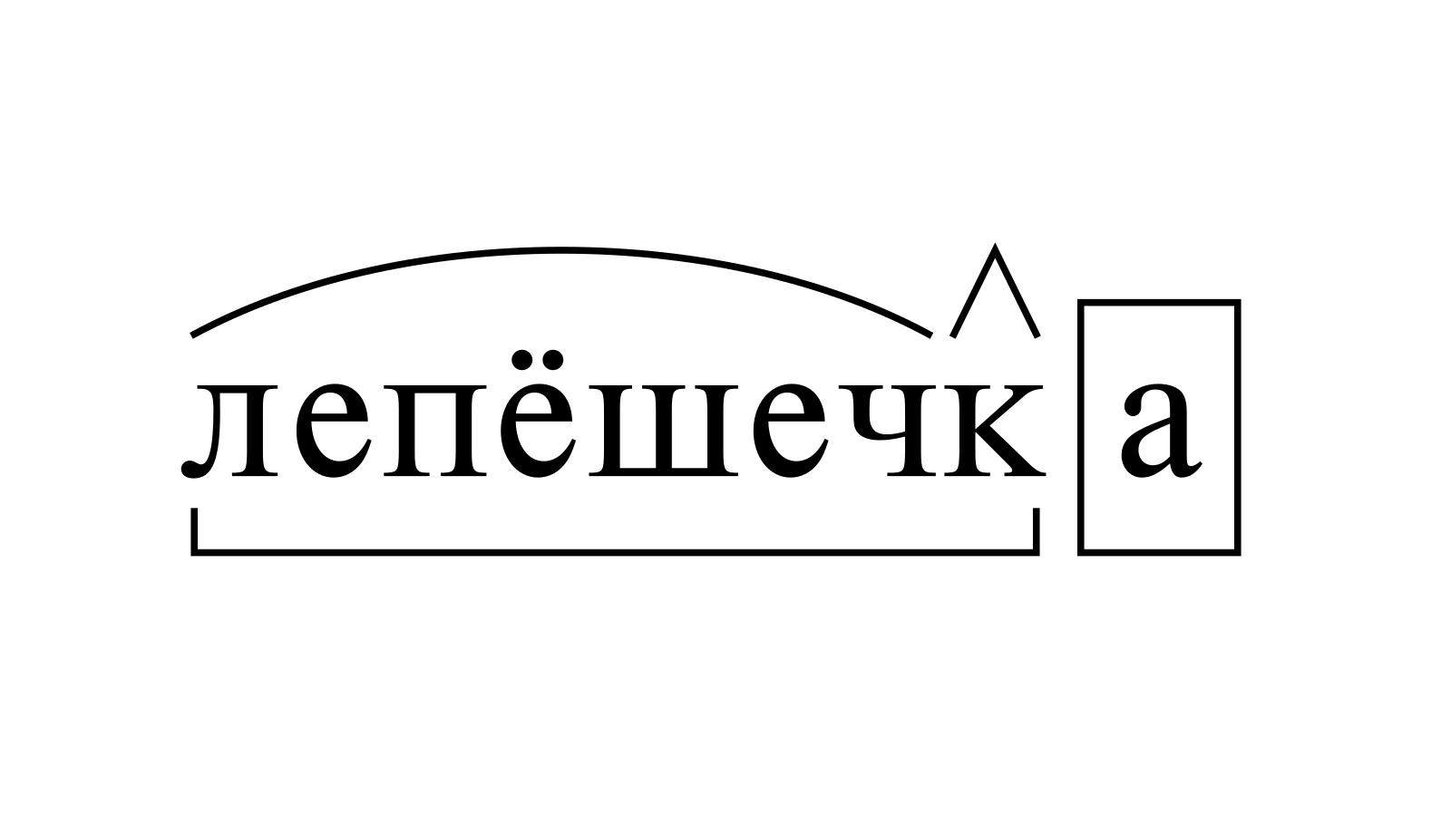Разбор слова «лепёшечка» по составу