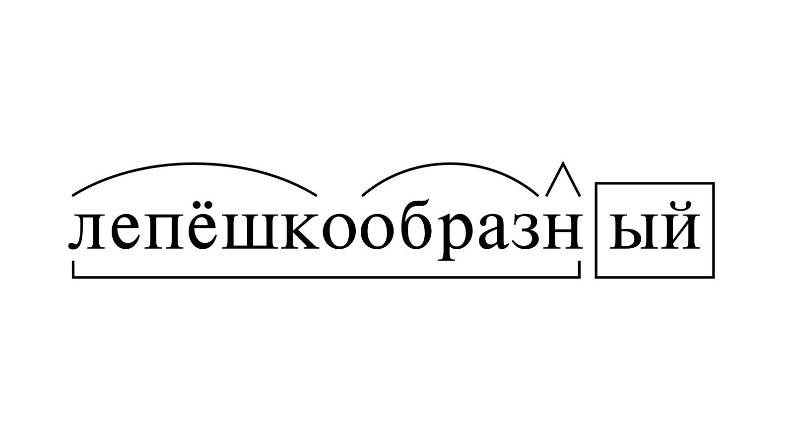 Разбор слова «лепёшкообразный» по составу