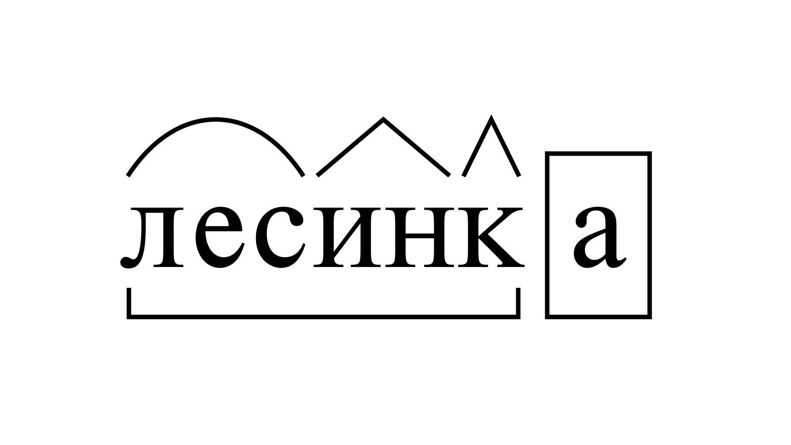 Разбор слова «лесинка» по составу
