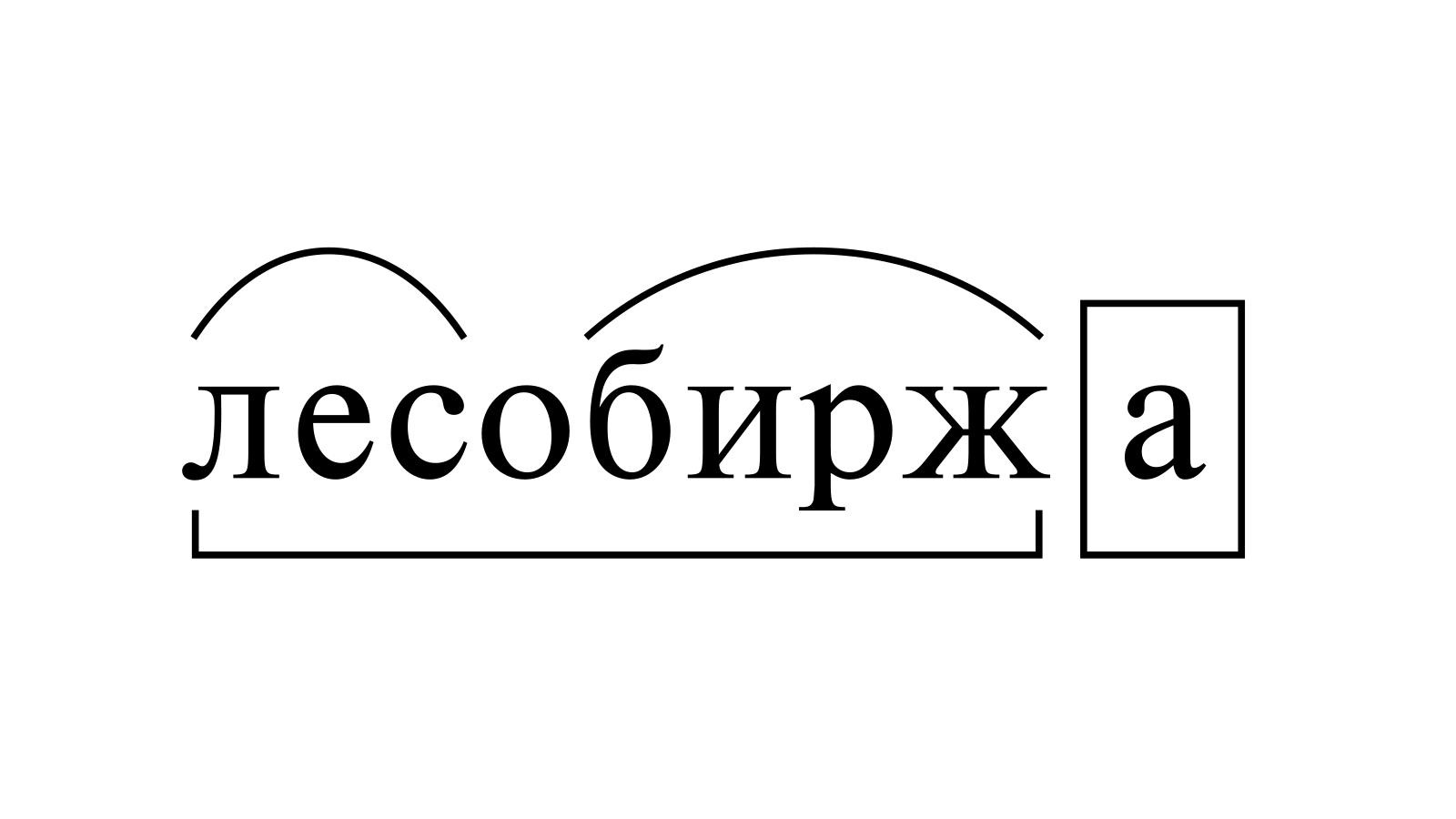 Разбор слова «лесобиржа» по составу