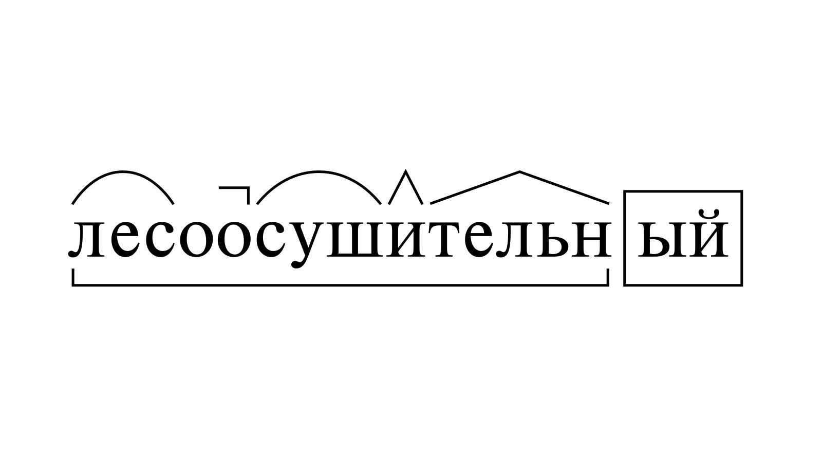 Разбор слова «лесоосушительный» по составу