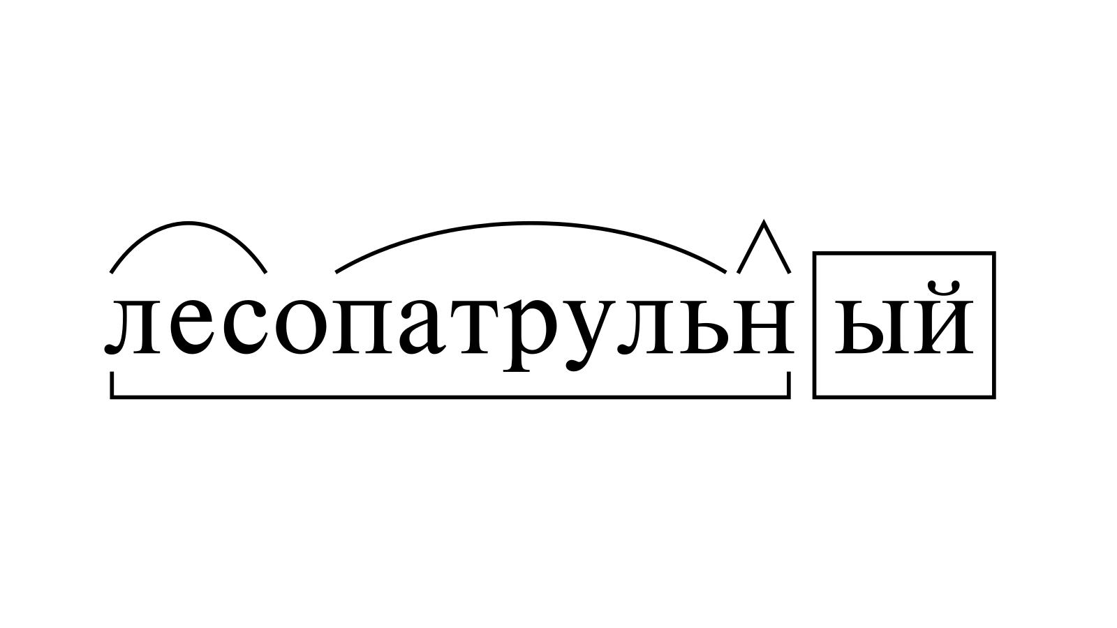 Разбор слова «лесопатрульный» по составу