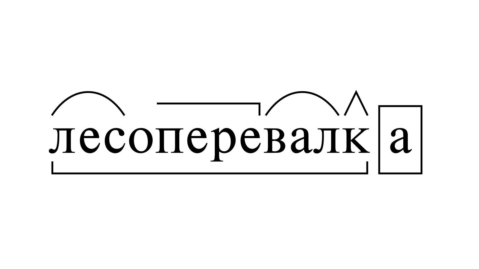 Разбор слова «лесоперевалка» по составу