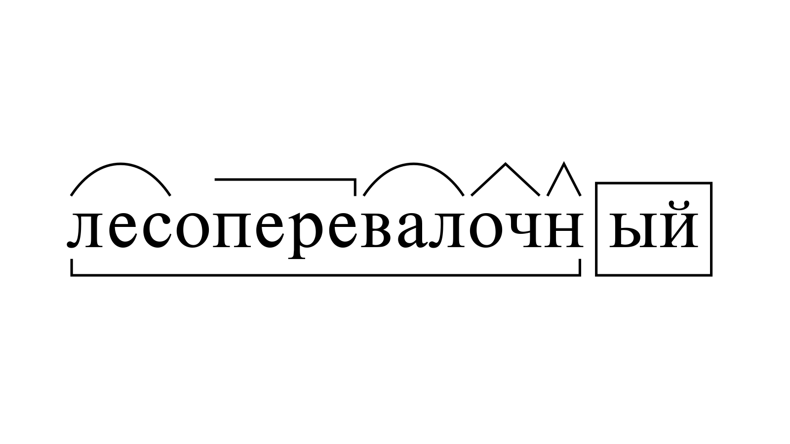 Разбор слова «лесоперевалочный» по составу