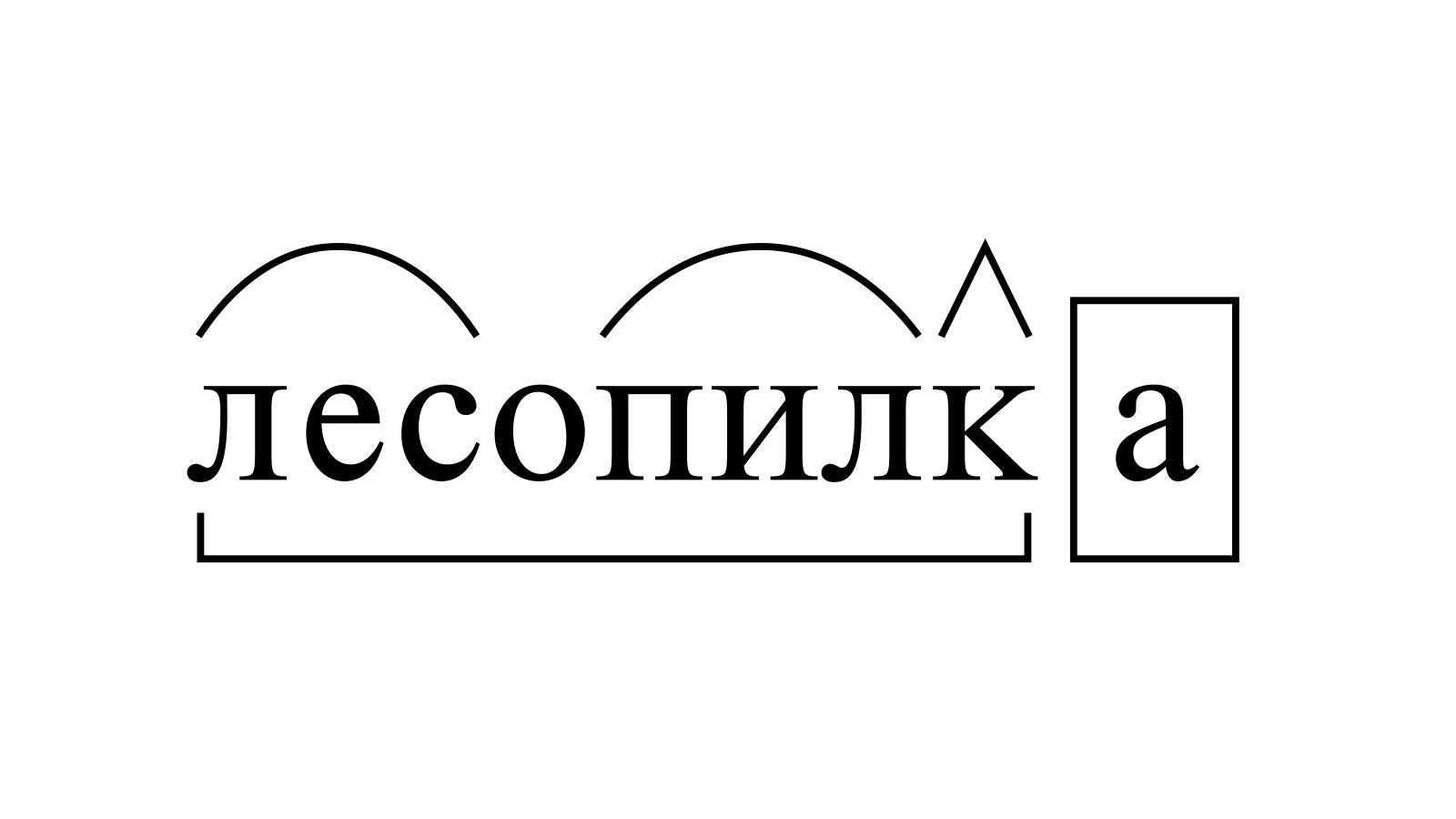 Разбор слова «лесопилка» по составу