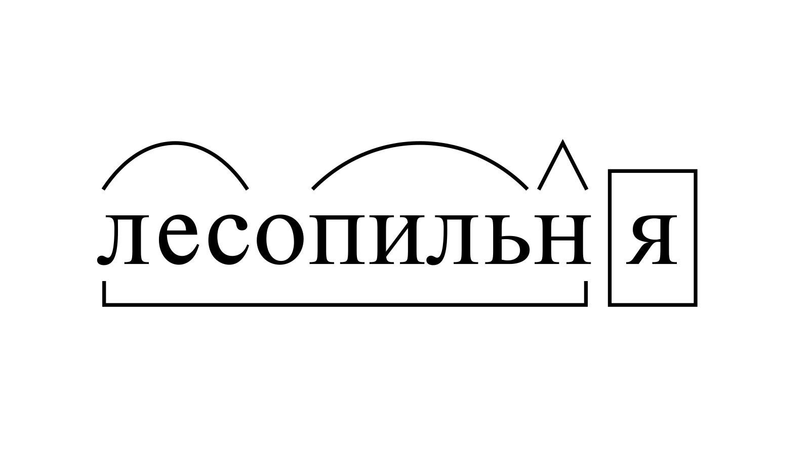 Разбор слова «лесопильня» по составу