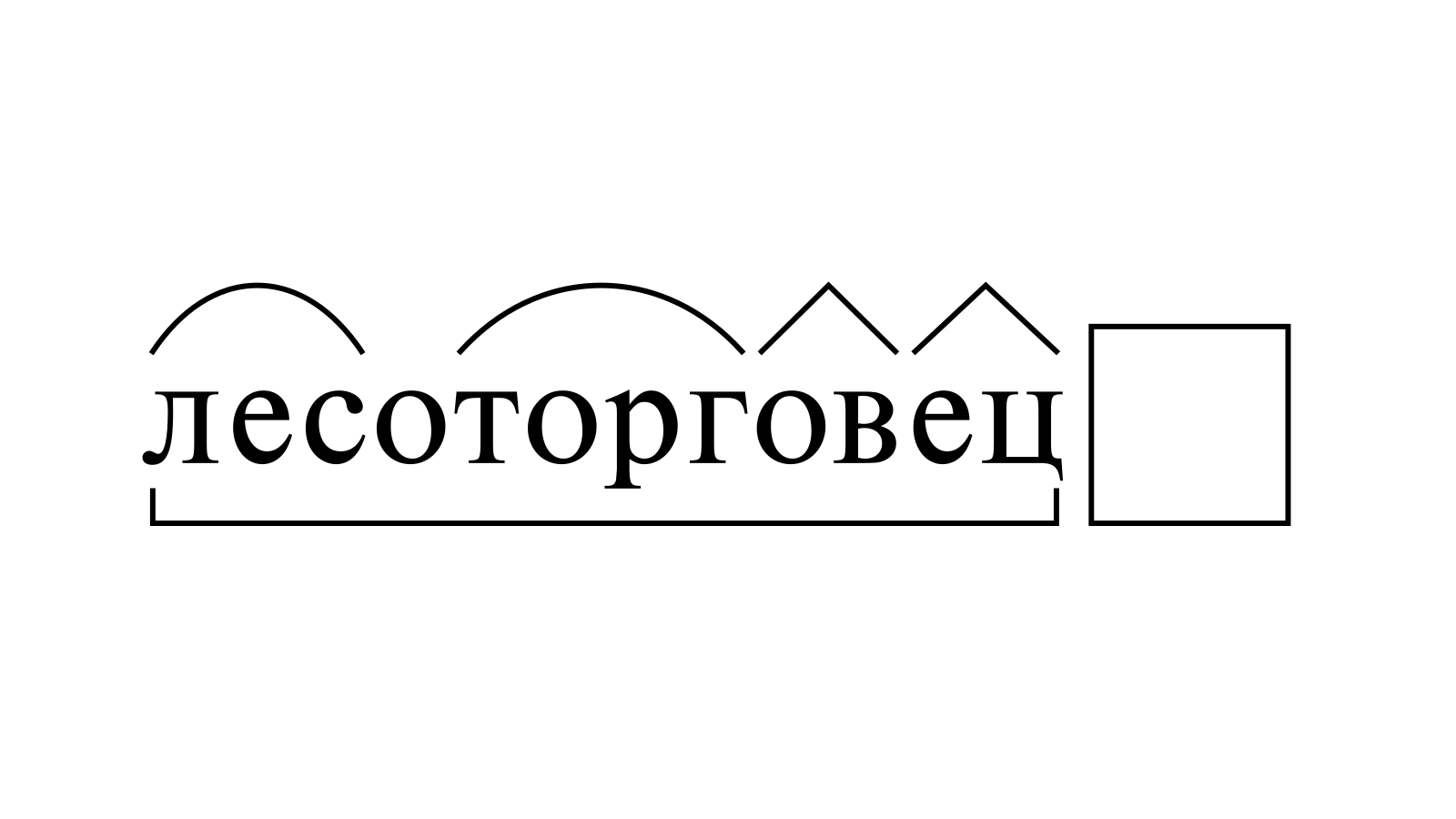 Разбор слова «лесоторговец» по составу