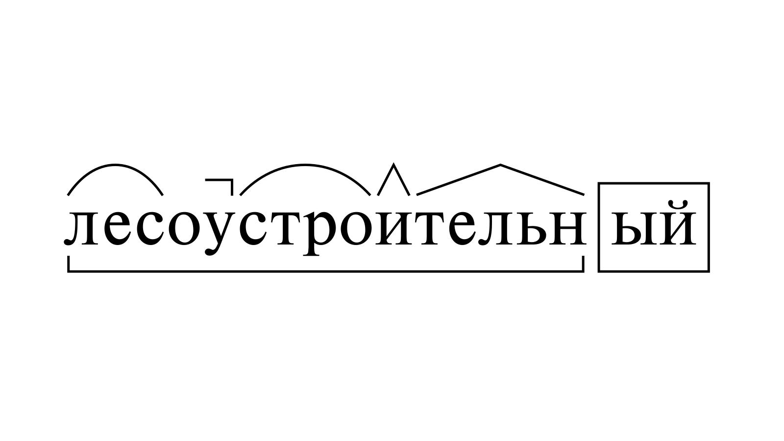 Разбор слова «лесоустроительный» по составу