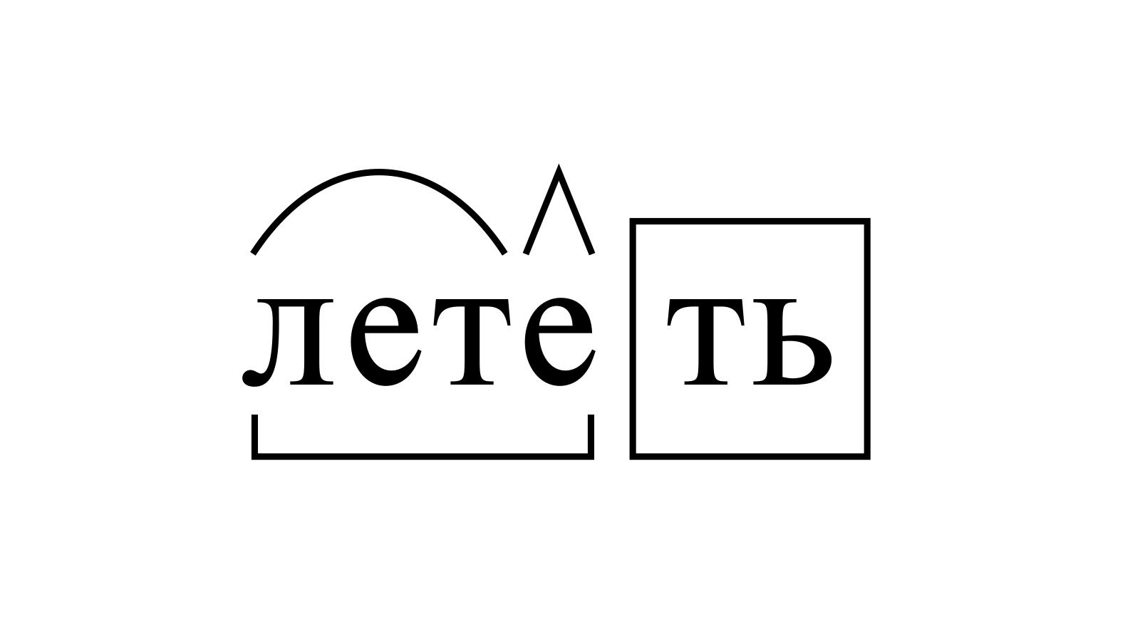 Разбор слова «лететь» по составу