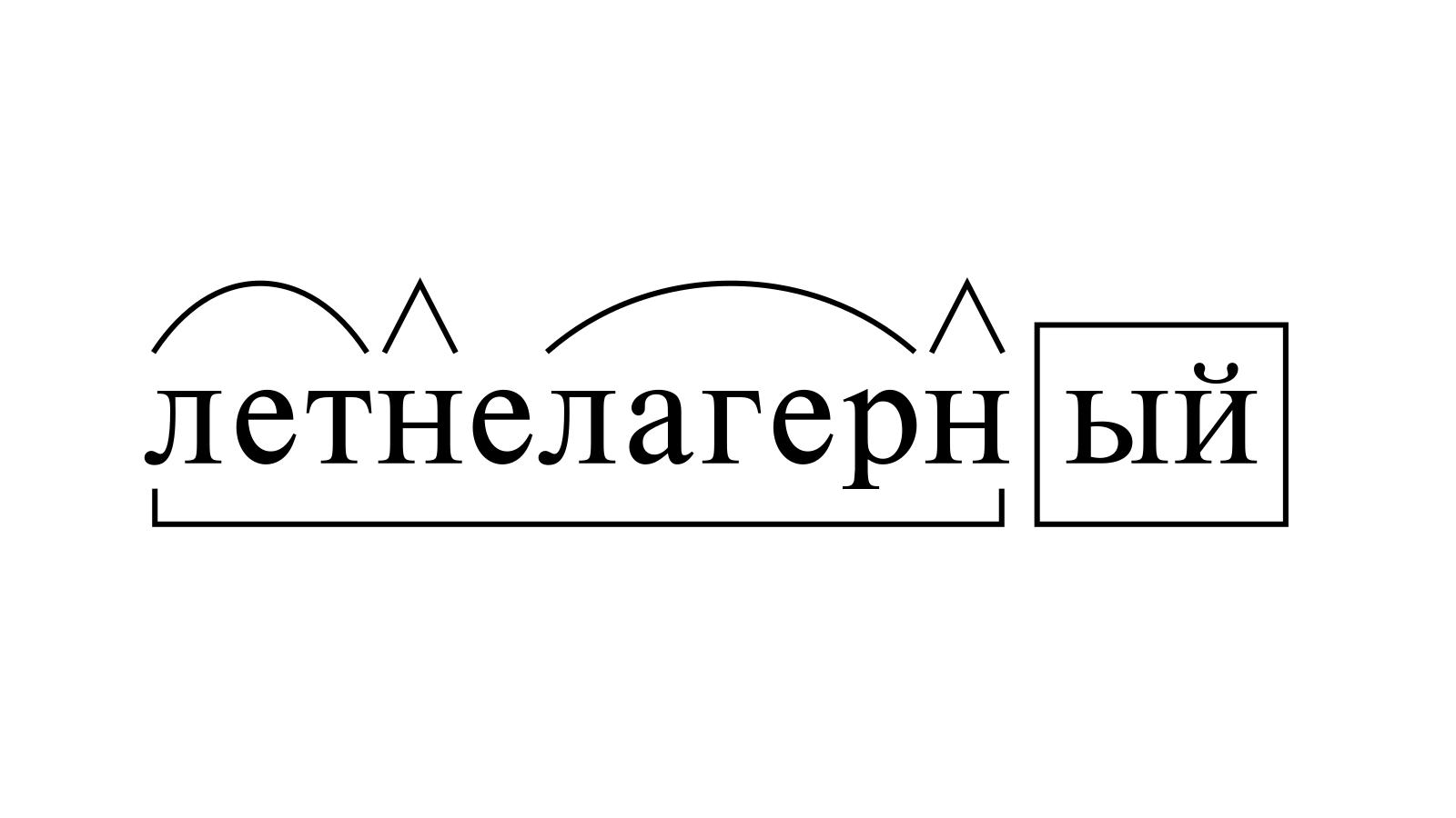 Разбор слова «летнелагерный» по составу