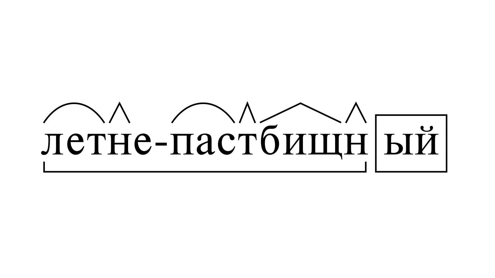 Разбор слова «летне-пастбищный» по составу
