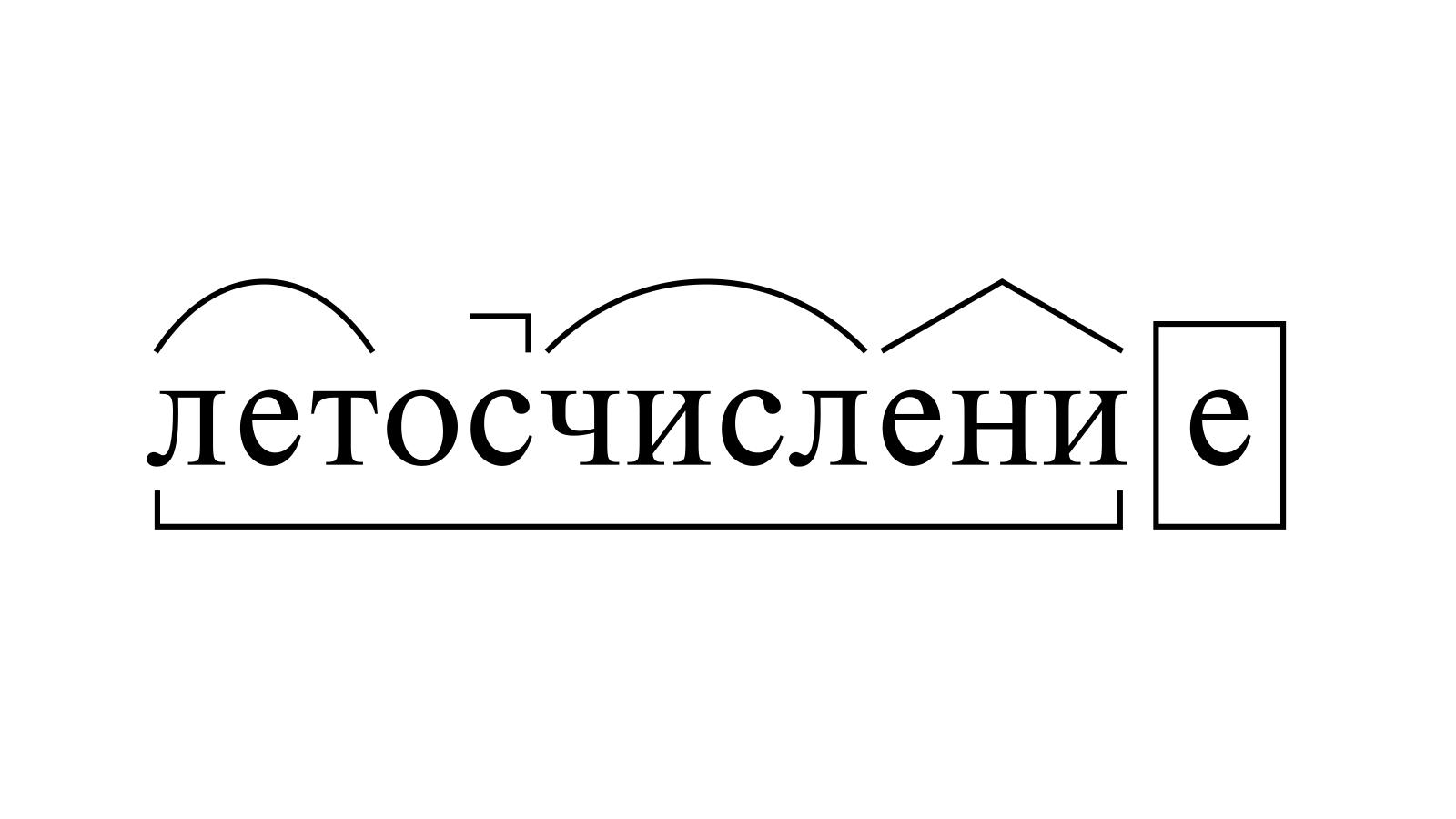 Разбор слова «летосчисление» по составу