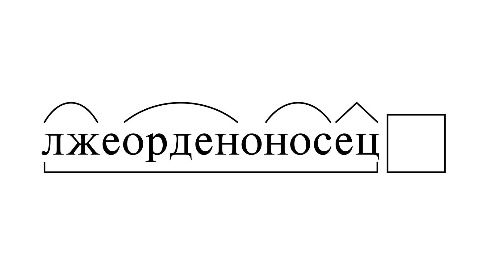 Разбор слова «лжеорденоносец» по составу