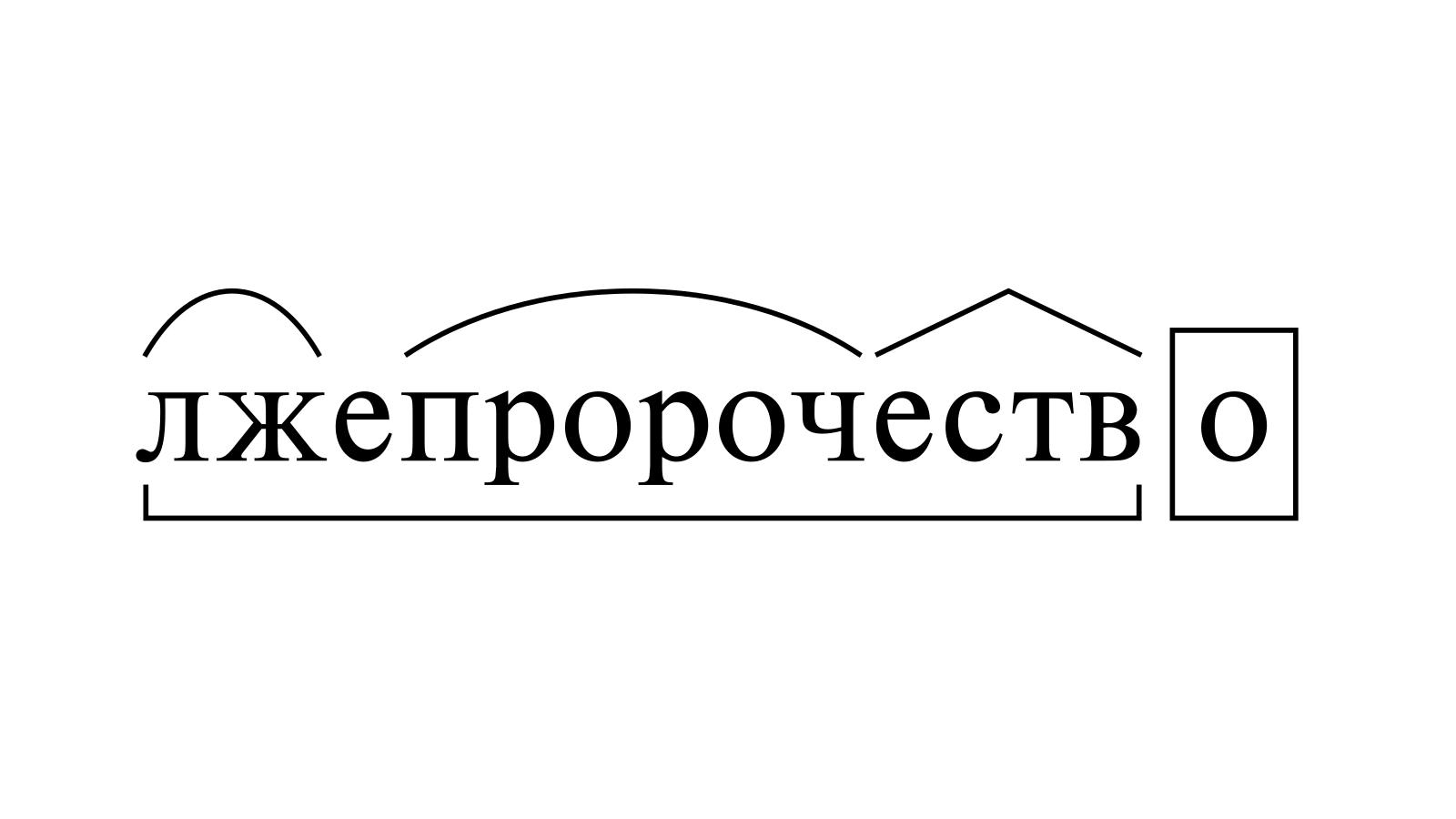 Разбор слова «лжепророчество» по составу