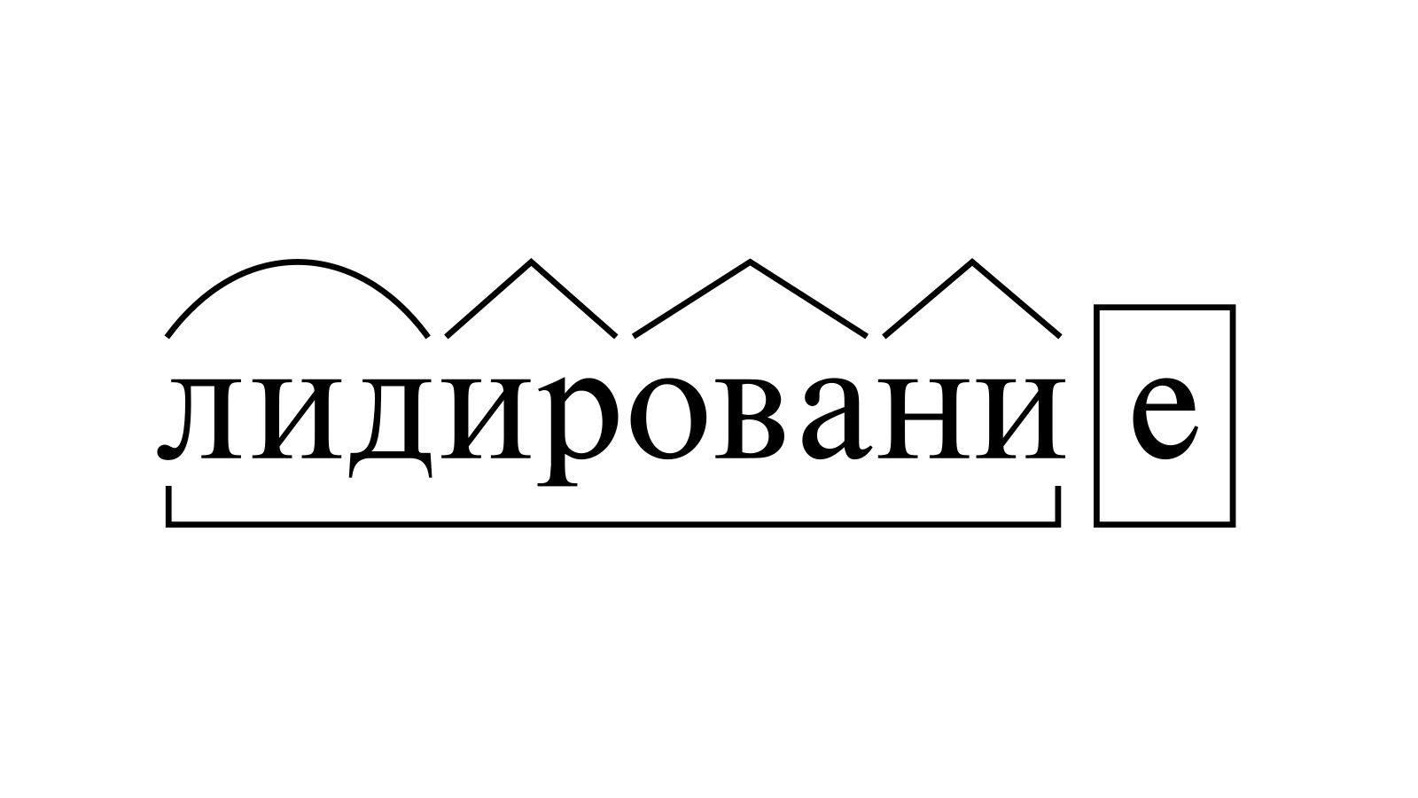 Разбор слова «лидирование» по составу