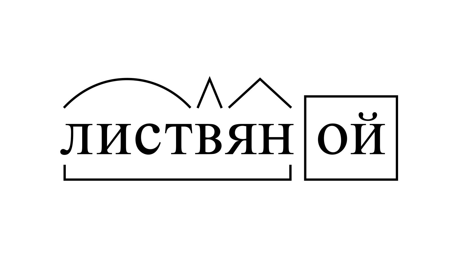 Разбор слова «листвяной» по составу