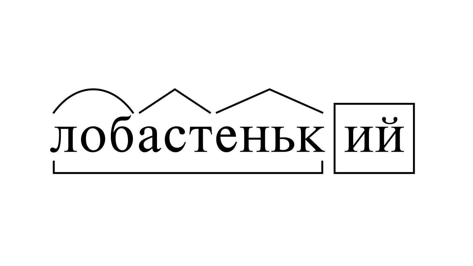 Разбор слова «лобастенький» по составу