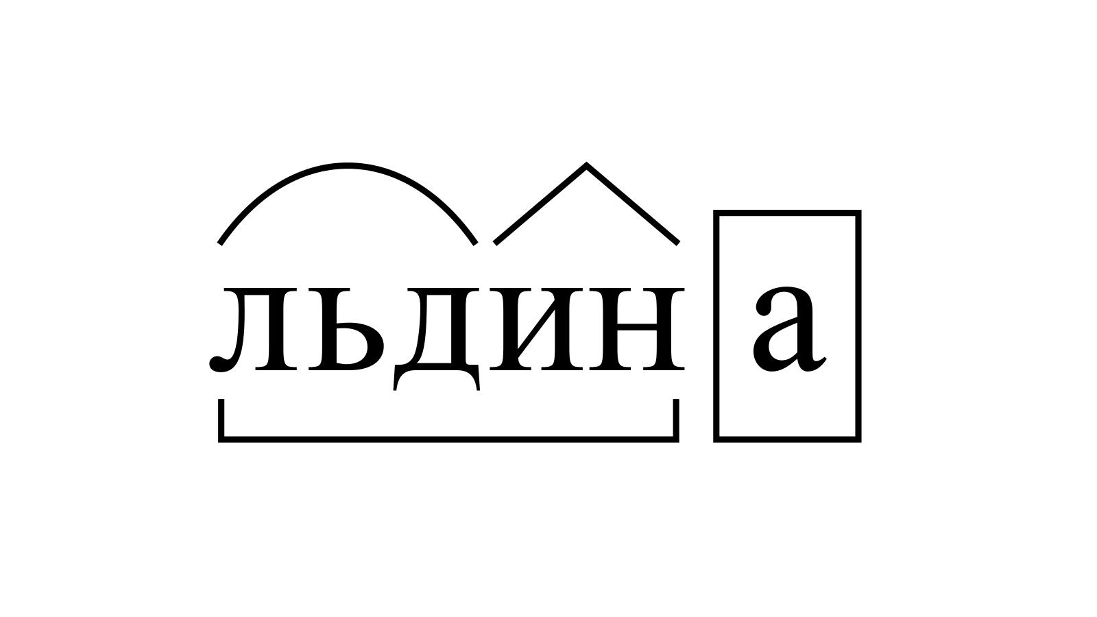 Разбор слова «льдина» по составу
