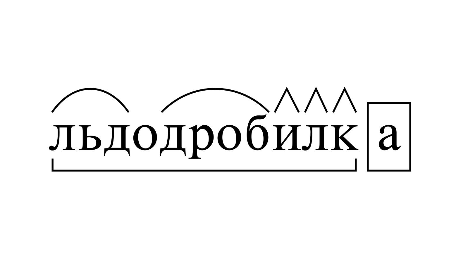 Разбор слова «льдодробилка» по составу