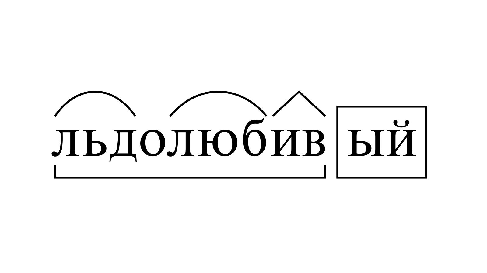 Разбор слова «льдолюбивый» по составу