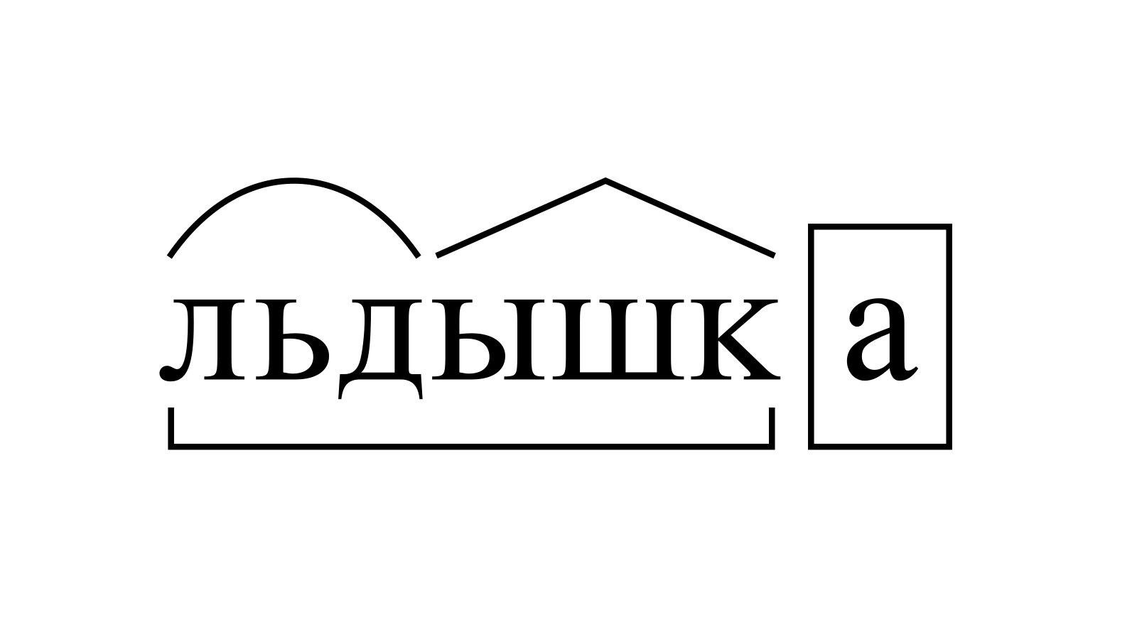 Разбор слова «льдышка» по составу