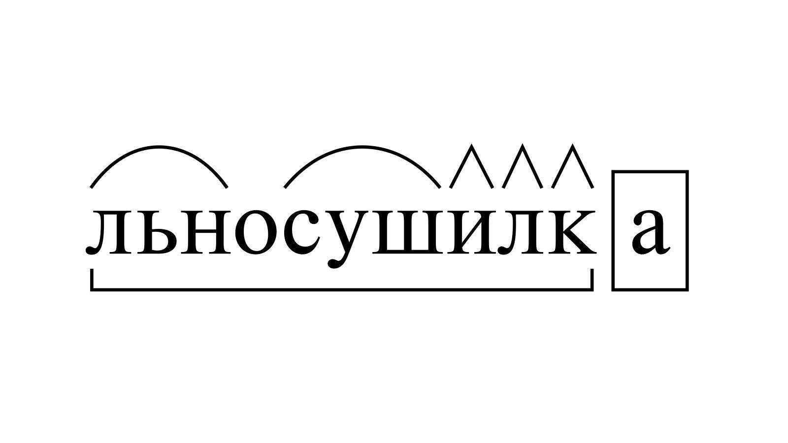 Разбор слова «льносушилка» по составу