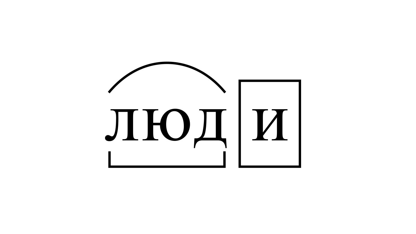 Разбор слова «люди» по составу