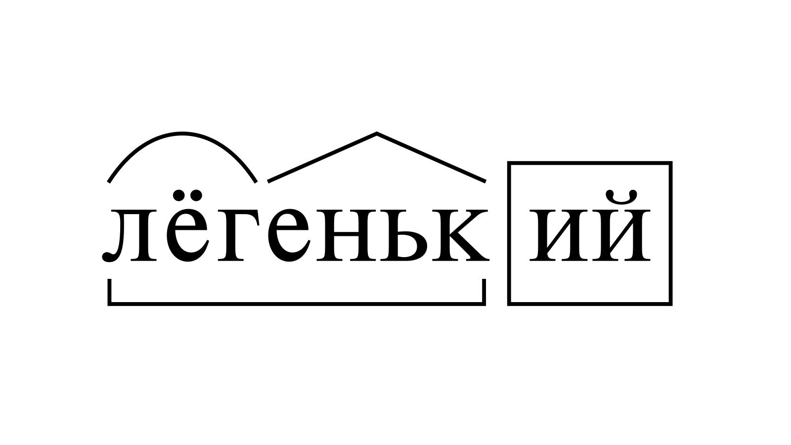 Разбор слова «лёгенький» по составу
