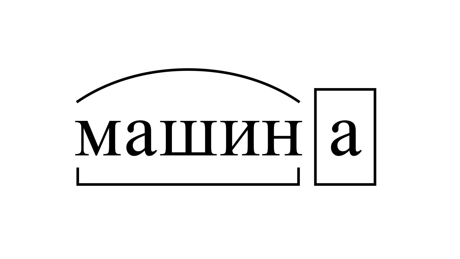 Разбор слова «машина» по составу