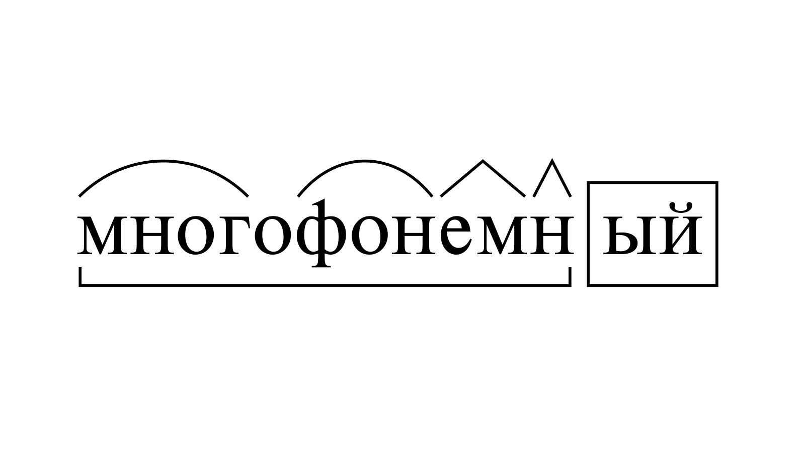 Разбор слова «многофонемный» по составу