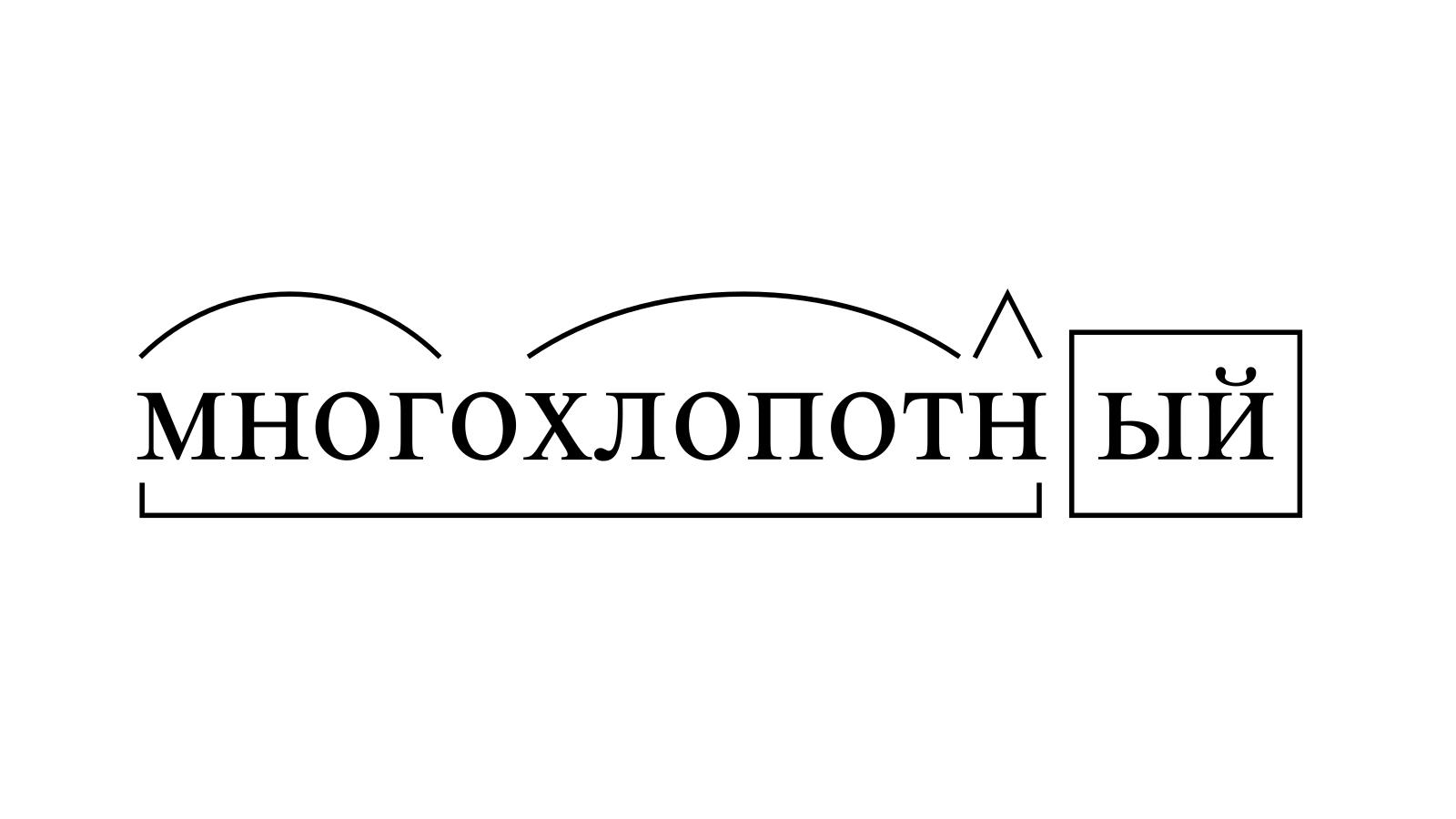 Разбор слова «многохлопотный» по составу