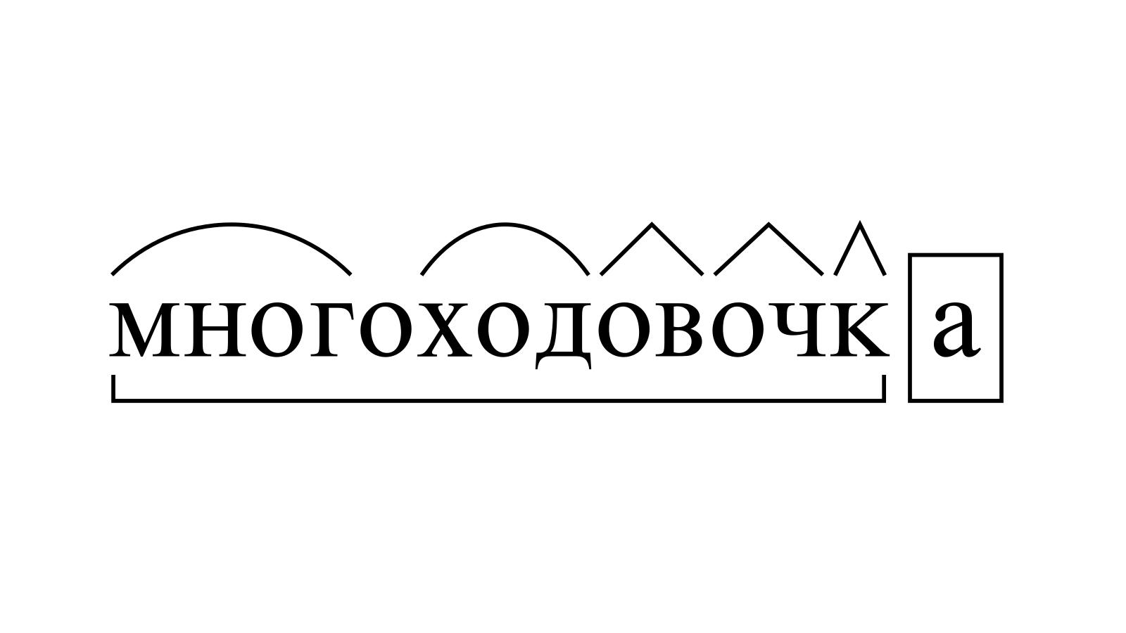 Разбор слова «многоходовочка» по составу