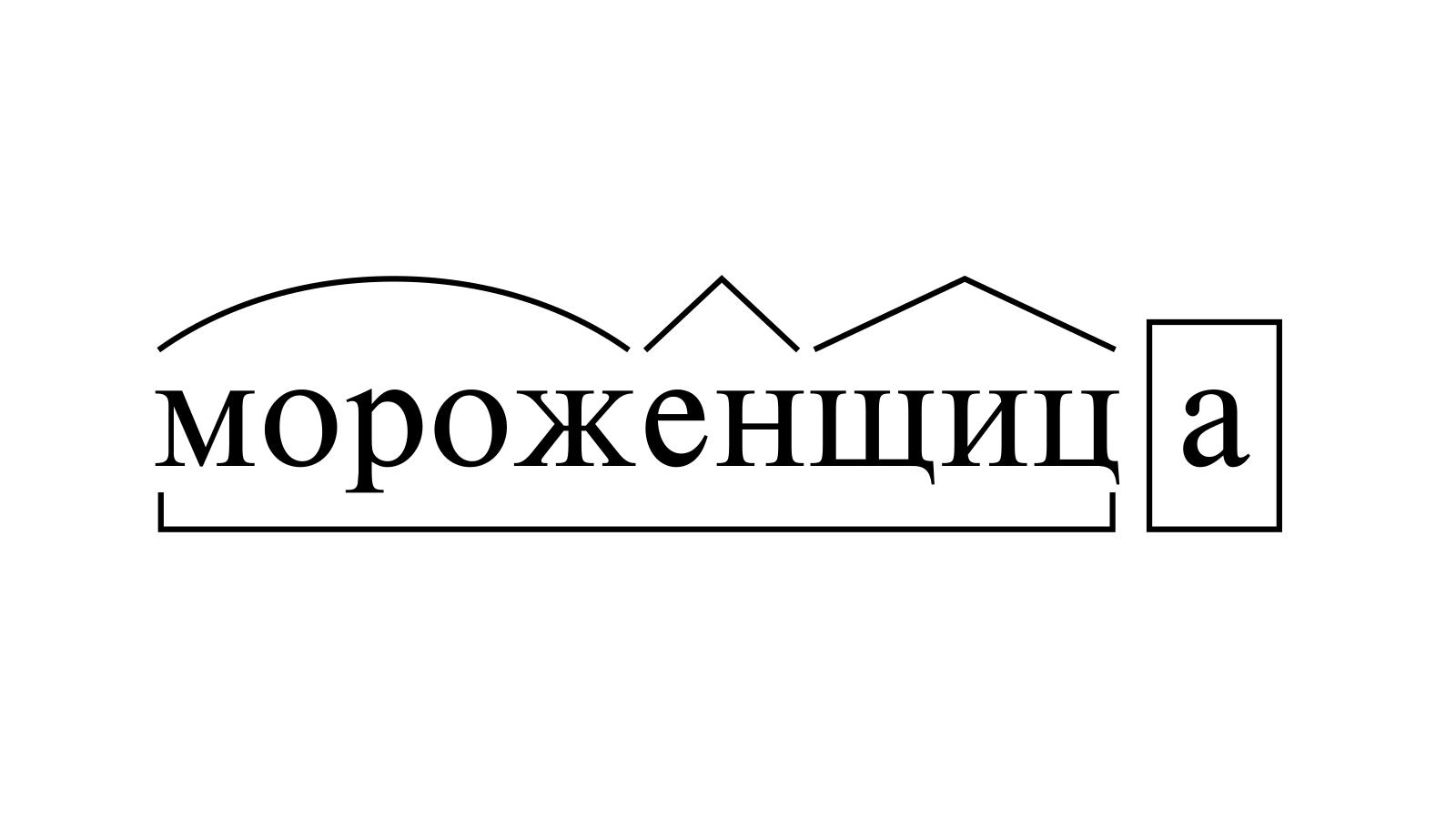 Разбор слова «мороженщица» по составу