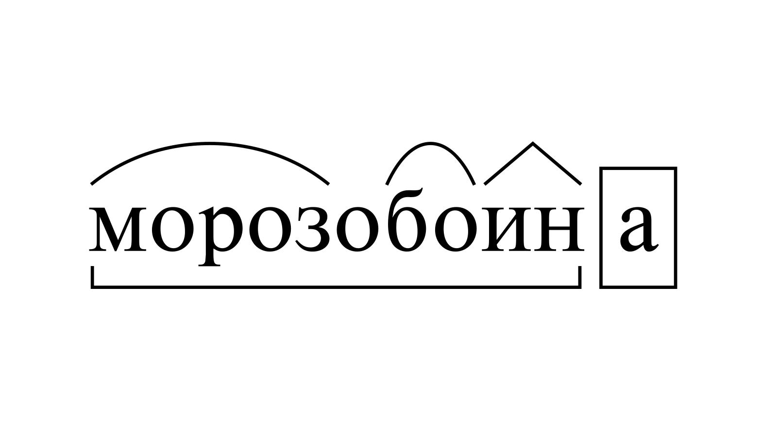 Разбор слова «морозобоина» по составу