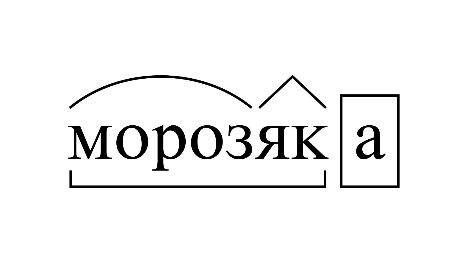Разбор слова «морозяка» по составу