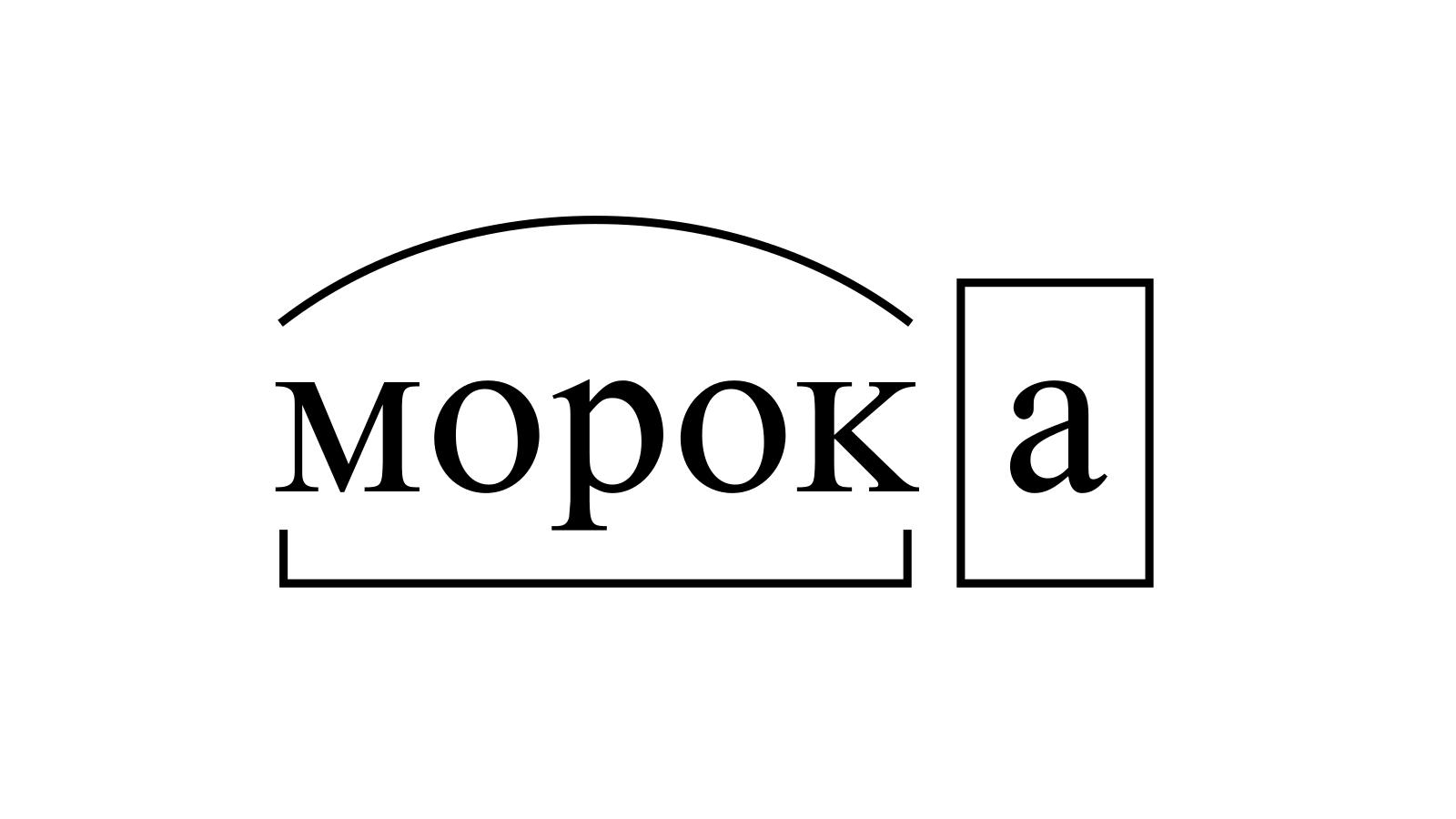 Разбор слова «морока» по составу